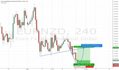 EURNZD: EURNZD 4h Pinbar off decending trendline
