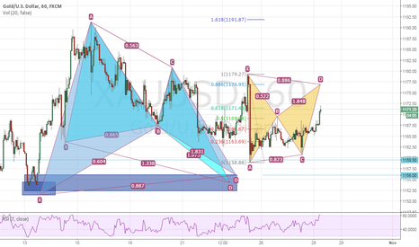 XAUUSD: several opportunities on gold/usd