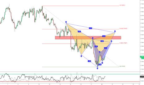 AUDUSD: AUD/USD - Due potenziali Pattern Armonici in Trend