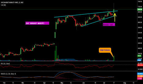 JAYBARMARU: JAY BHARAT MARUTI - Breaks Out!