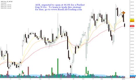AOL: AOL Day Trade (Brad Reed Jan6,2015)