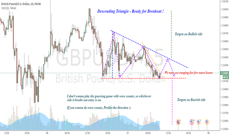 GBPUSD: GBPUSD : Descending triangle ready for breakout
