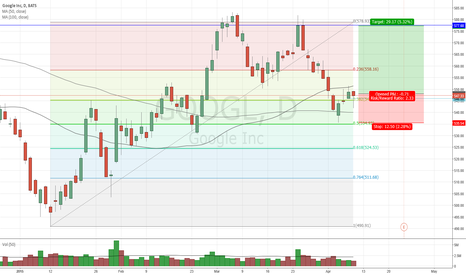 GOOGL: Bullish Swing Trade  with close above $ 546