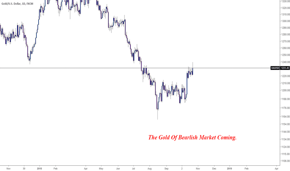 XAUUSD: The Gold Of Bearlish Market Coming.