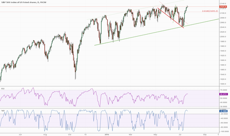 SPX500: Monthly S&P 500 Flirting with Significant Fibonacci Extension