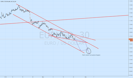 EURUSD: No doubt short