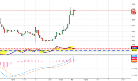 DRYS: Pump and dump sooner or later