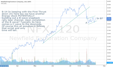 NFX: NFX Bear Channel ABC building?