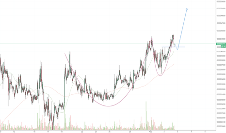 KNCBTC: $KNCBTC long idea #cryptocurrency