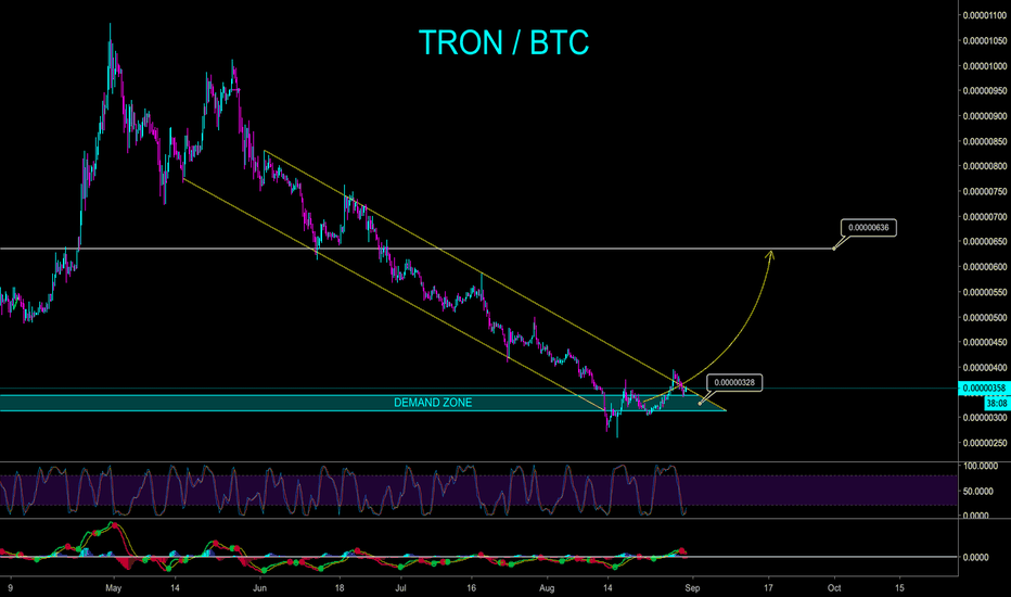 TRXBTC: TRON WILL GO UP, JUST GIVE IT SOME TIME - CryptoManiac101