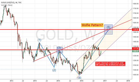 GOLD: Gold on it's way to the top