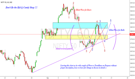 NIFTY: Don't Be the Kid at Candy Shop [Educational Post]