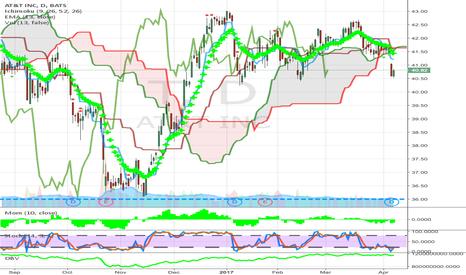 T: below cloud gap down