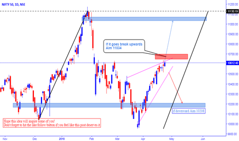 NIFTY: Nifty Chart Study....