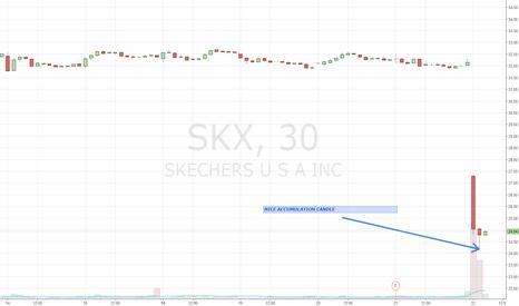 SKX: SKX long