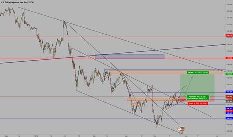 USDJPY: USD/JPY Wave Analysis Long.