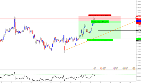 USDCHF: USD/CHF Short Trade Opportunity