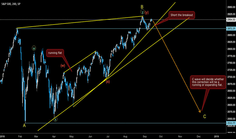 SPX: SPX 500 - Running flat or Expanding Flat in the making