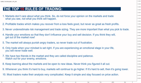 EURUSD: The Top 10 Rules of Trading!