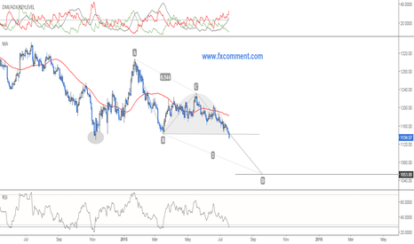 XAUUSD: Gold: Support taken out, AB=CD in progress