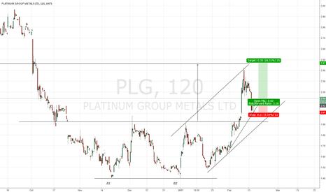 PLG: PLG