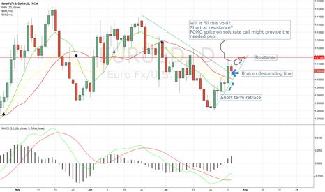 EURUSD: Eur Usd Wednesday key