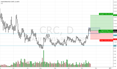 CRC: CRC don't risk a lot on this one, see comments