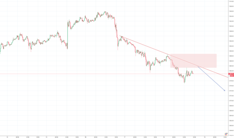 XAUUSD: Great short term play with great risk reward!