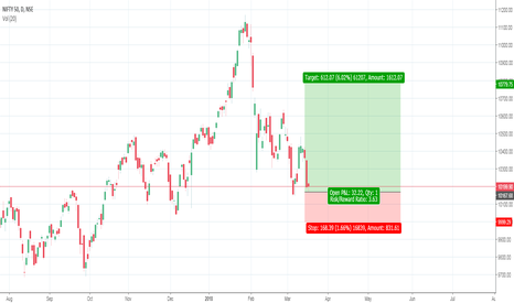 NIFTY: Buy For a long term target of 10800