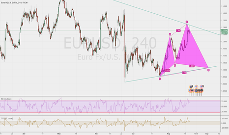 EURUSD: possible pattern at h4