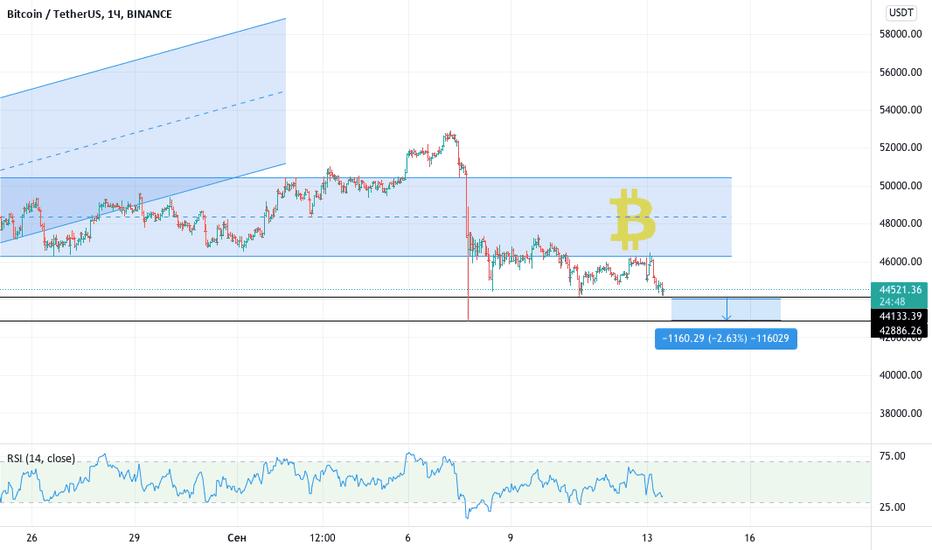 416,774,160 Bitcoin a Linden Dollar