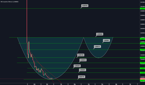 INSBTC: İns/Btc  like the sun, first burn