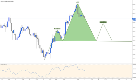 GC2!: gold idea