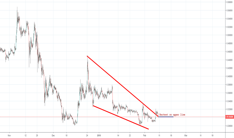 XRPUSDT: If you are LONG  for xrp than make your bets now!!!