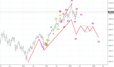 NIFTY: Guideline of alternation