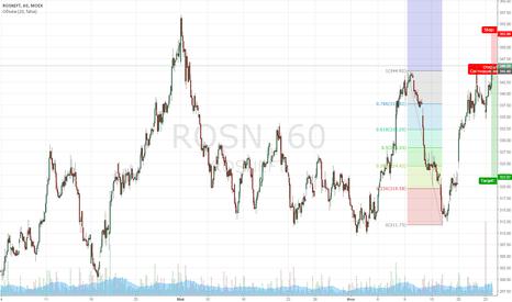 ROSN: Продаем Роснефть на хаях перед закрытием реестра акционеров
