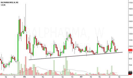 BALPHARMA: balpharma at strong support, expecting bounce.