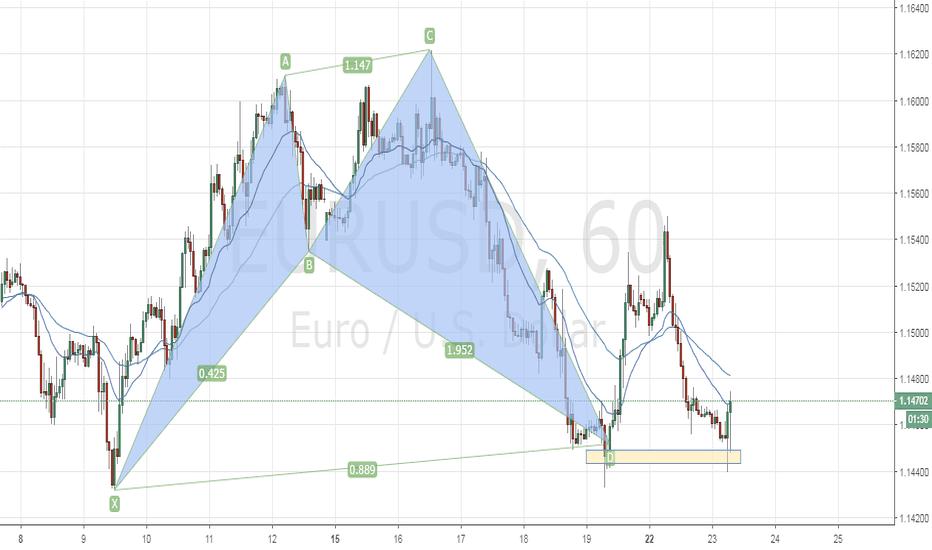 EURUSD: Bullish Shark on Eur/Usd H1