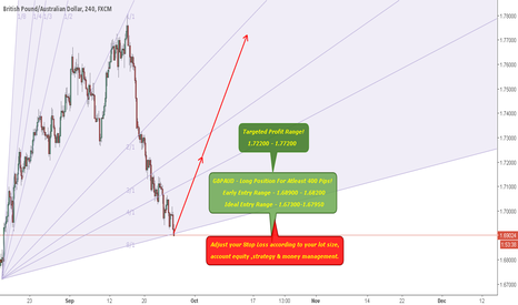 GBPAUD: GBPAUD-Long Position For Ateast 400 Pips!