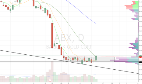 ABX: Breaking out of base