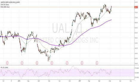 UAL: long
