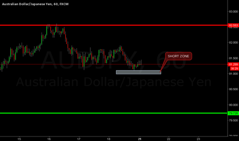 AUDJPY: other analyse for audjpy