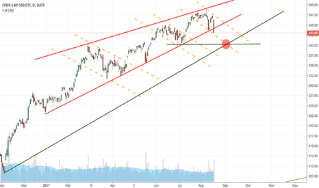 AMD: YTD Trend Broke