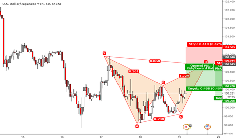USDJPY: Usd Jpy Bat Sell Pattern