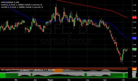 SFL: SAFILO  -  Forse riparte