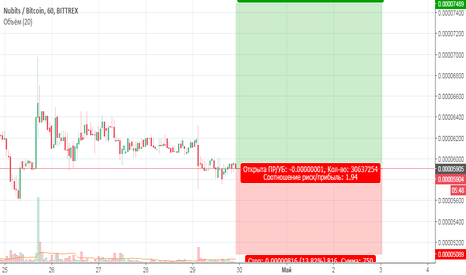 NBTBTC: NBT/BTC покупка