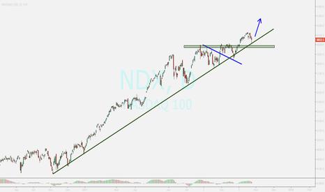 NDX: NASDAQ 100 CONTINUE THE UPTREND