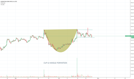 KTKBANK: CUP & HANDLE FORMATION IN MAKING