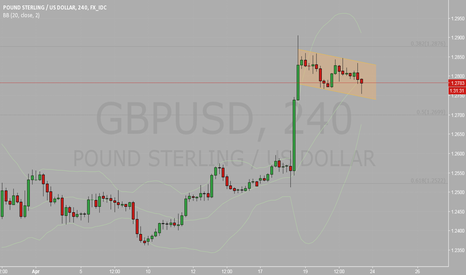 GBPUSD: GBPUSD H4: beware of this flag...