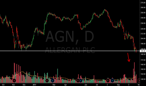 AGN: AGN short setup